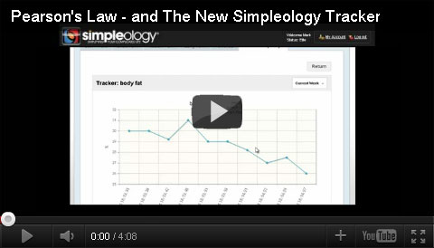 Pearsons Law and New Simpleology Trackers